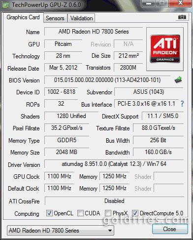 Asus Radeon HD 7870 DirectCU II TOP Graphic Card Review