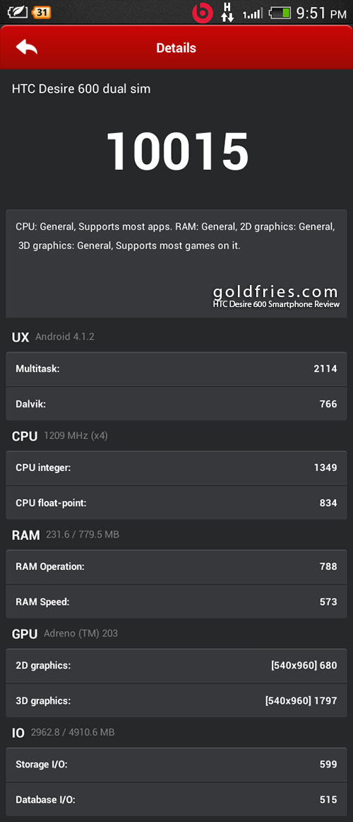 HTC Desire 600 Smartphone Review
