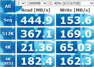 Intel® SSD 330 Series (180GB) Review 2