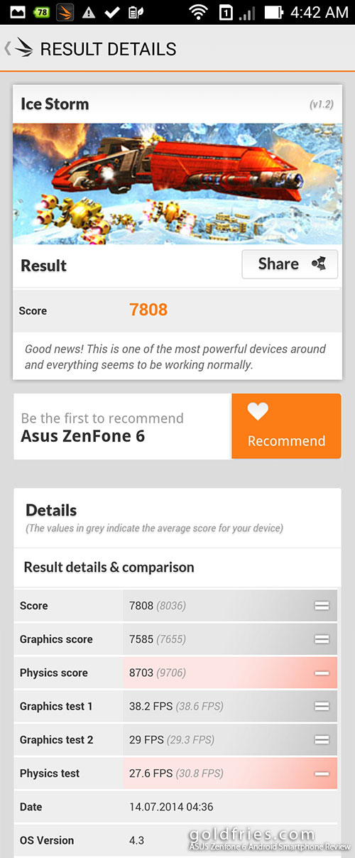 ASUS Zenfone 6 Android Smartphone Review