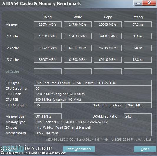 AVEXIR Blitz 1.1 1600Mhz DDR3 RAM Review
