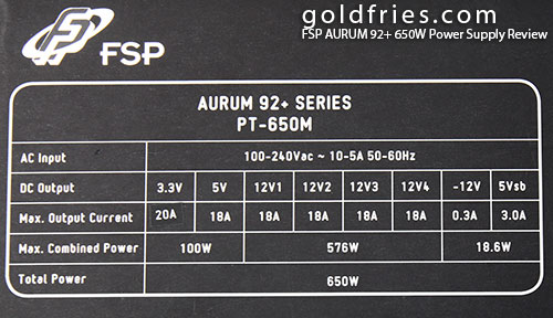 FSP AURUM CM 650W Power Supply Review