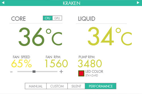 NZXT Kraken X31 120mm All-In-One Liquid Cooling Solution Review