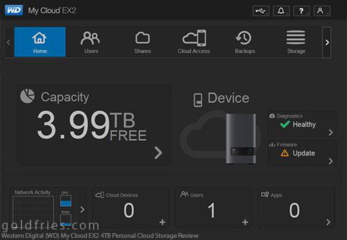 Western Digital (WD) My Cloud EX2 4TB Personal Cloud Storage Review