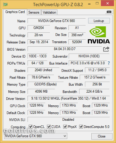 GALAX GeForce GTX 980 SOC (Super Overlocked) GAMER 4GB GDDR5 Graphic Card Review