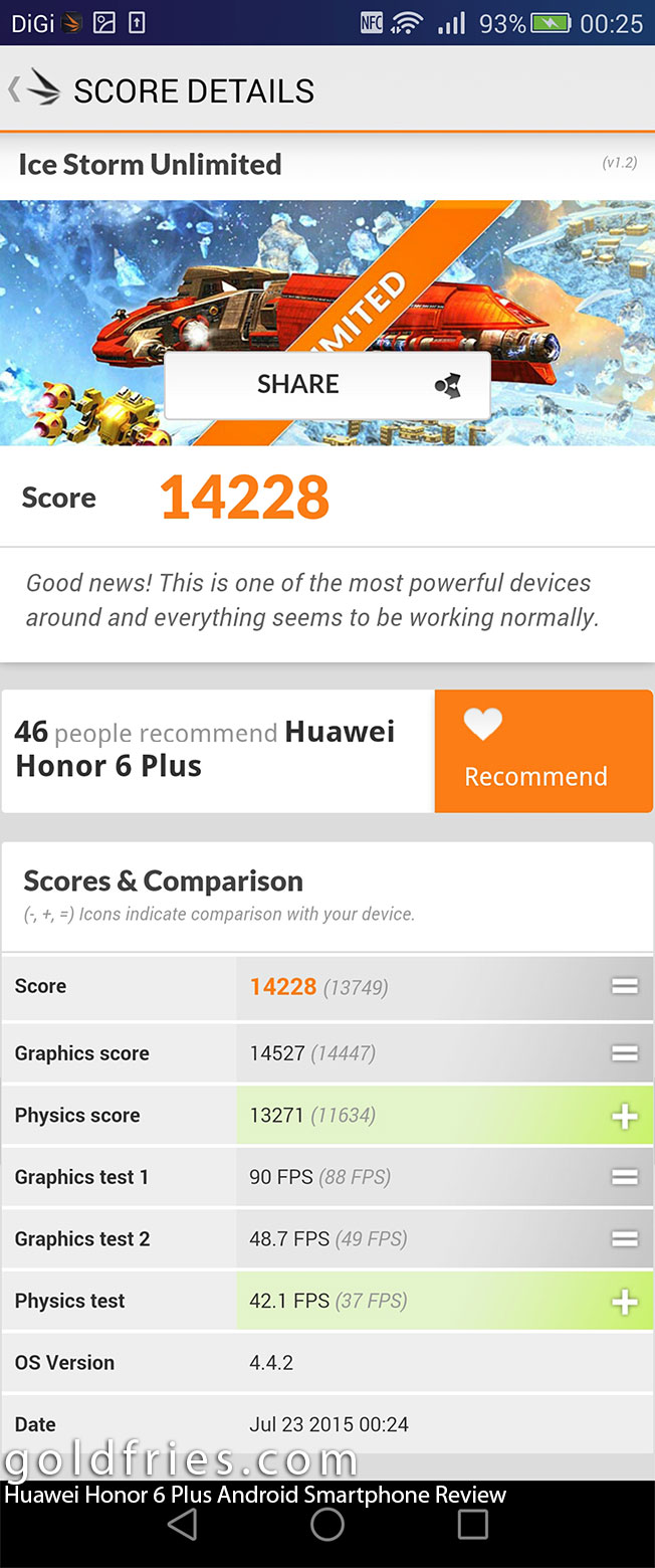 Huawei Honor 6 Plus Android Smartphone Review