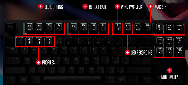 Cooler Master MasterKeys Pro S - RGB Mechanical Keyboard Review