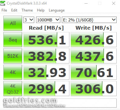 Transcend MTS860 M.2 SSD Review