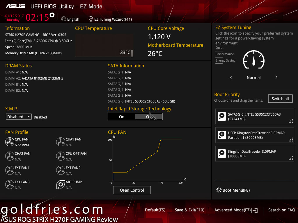ASUS ROG STRIX H270F GAMING Review