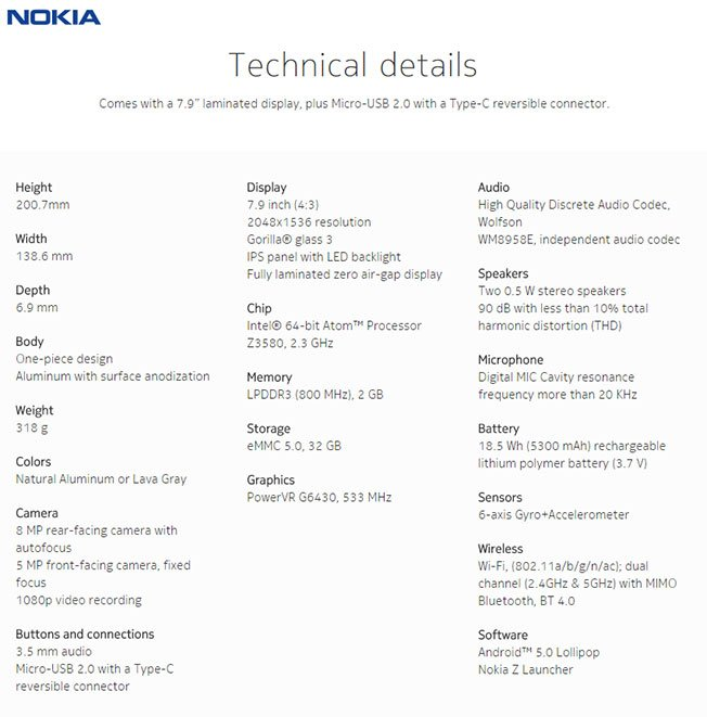 Nokia's Back with the N1 Android-based Tablet