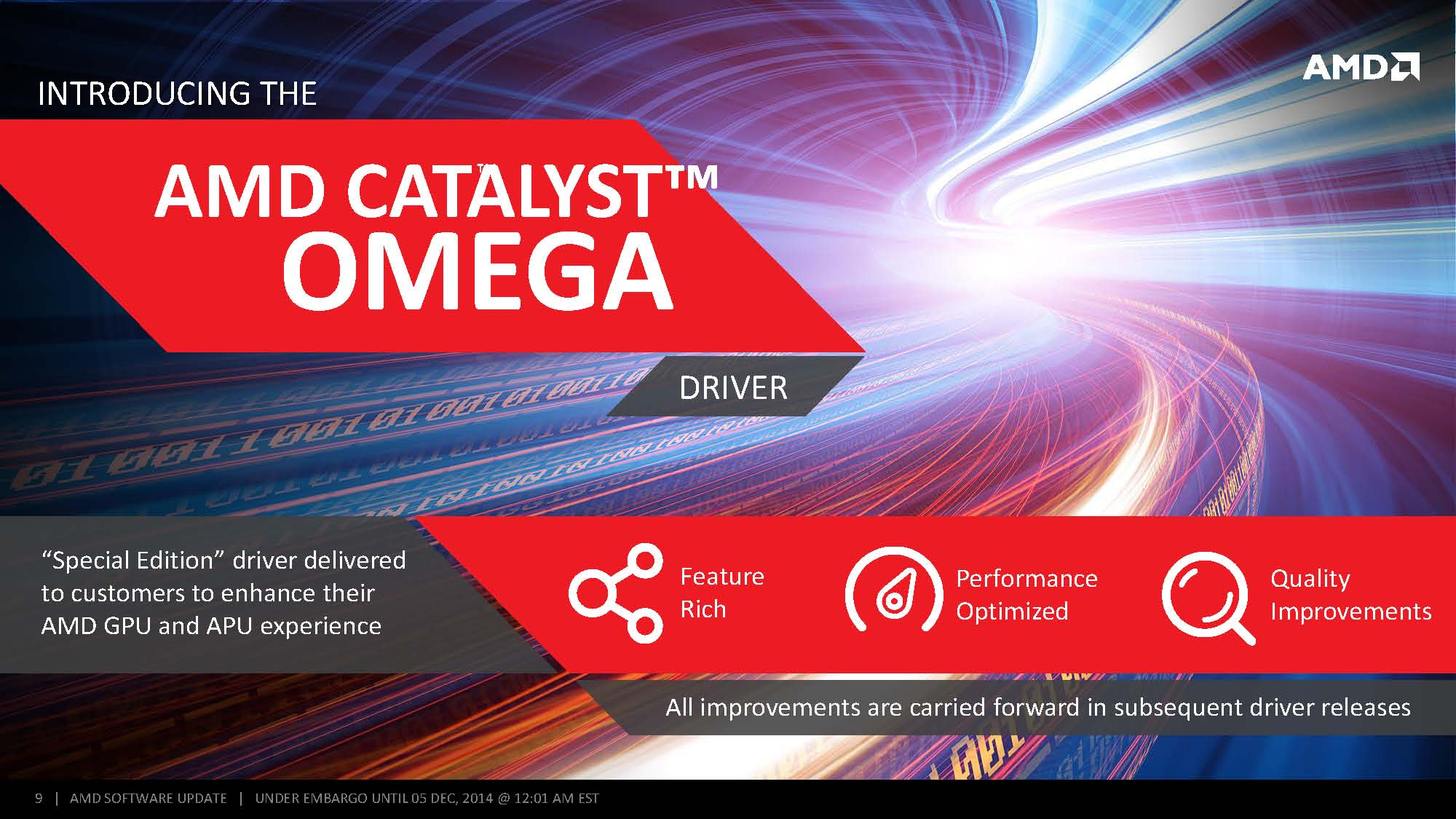 Test Driving the AMD Catalyst Omega Driver 4