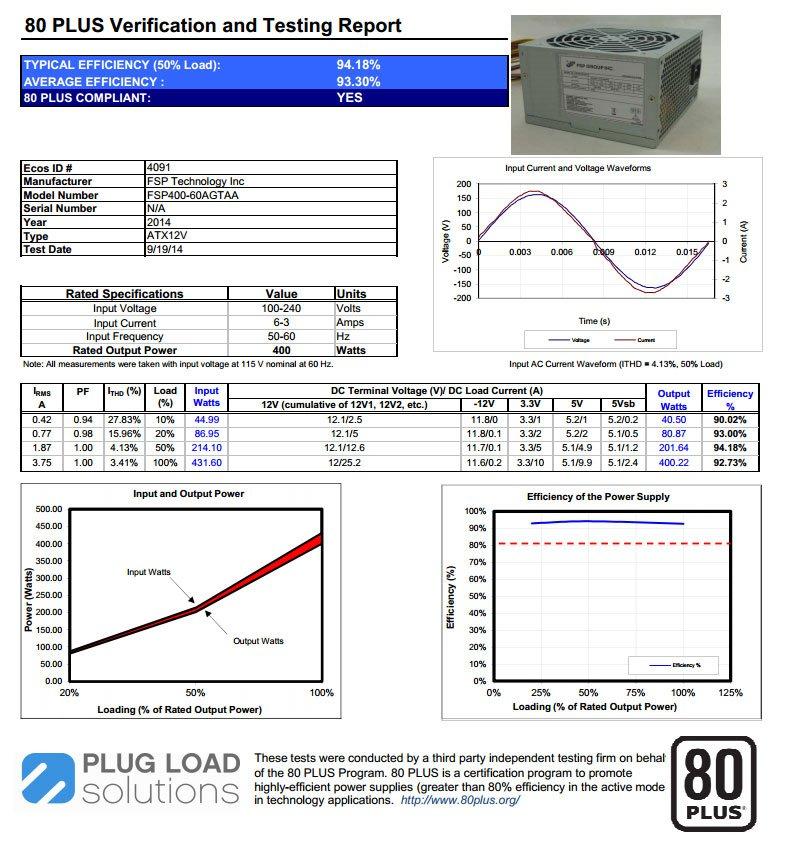 FSP Announces 80 PLUS Titanium Power Supplies 3