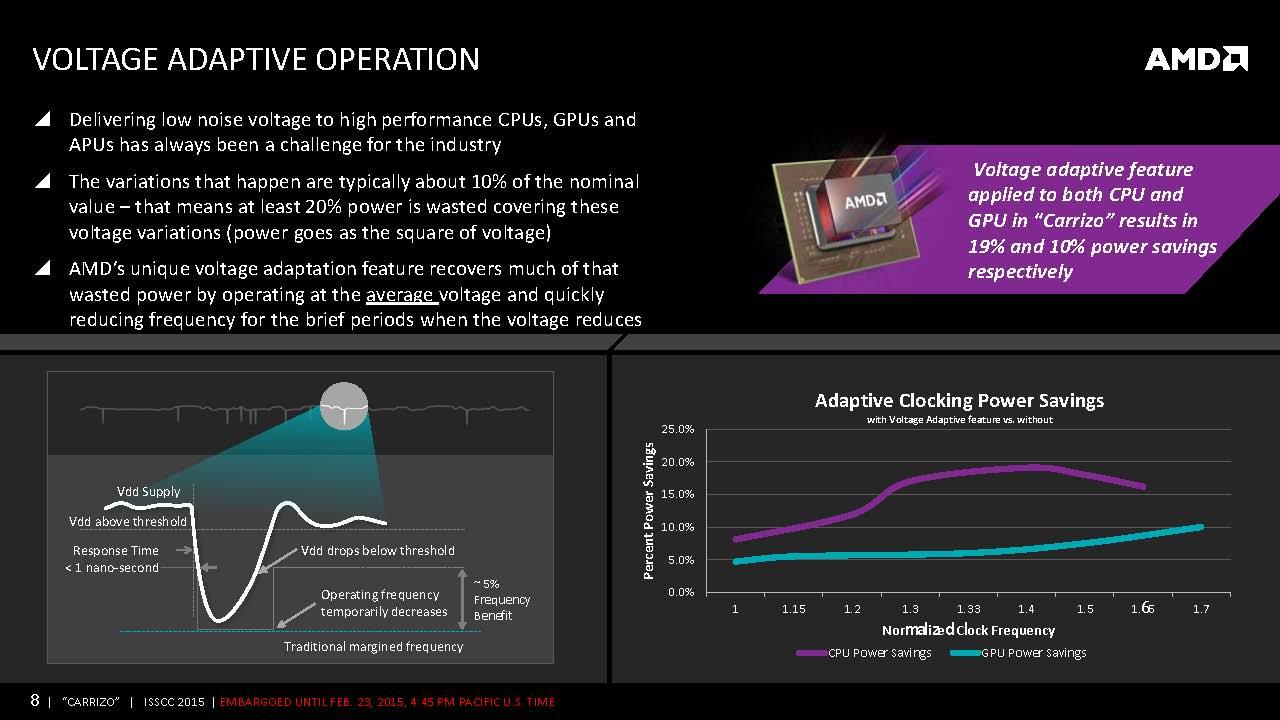 AMD_Carrizo_Page_08