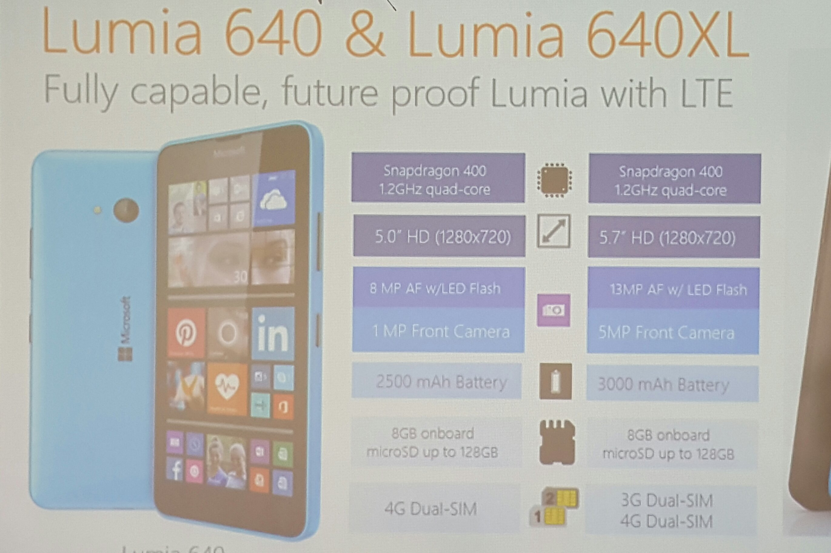 Microsoft Launches the Lumia 640 and 640XL 5