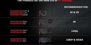 AMD Radeon R9 380X Press Deck_Page_09