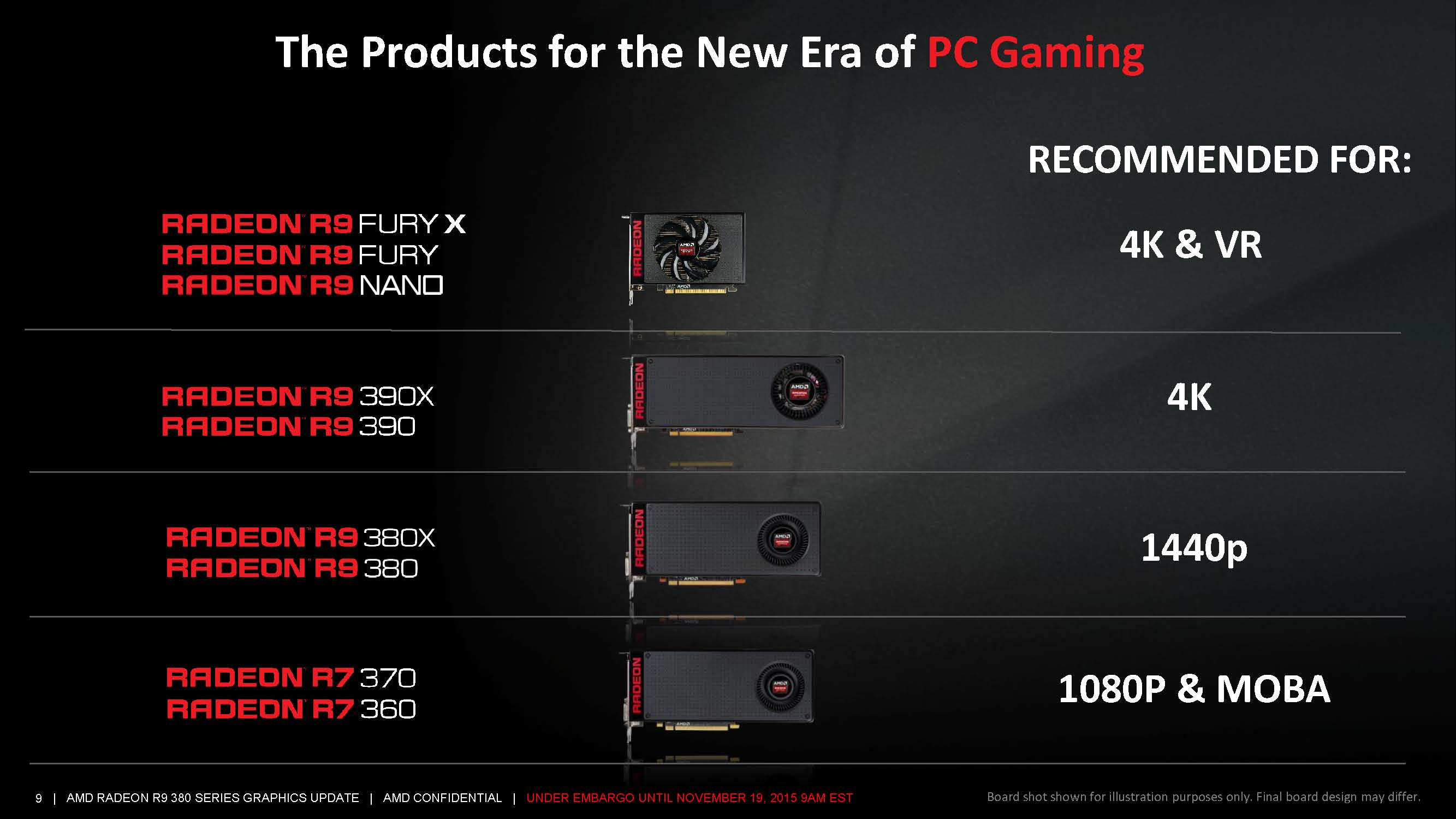 AMD Launches Radeon R9 380X Graphics Card 3