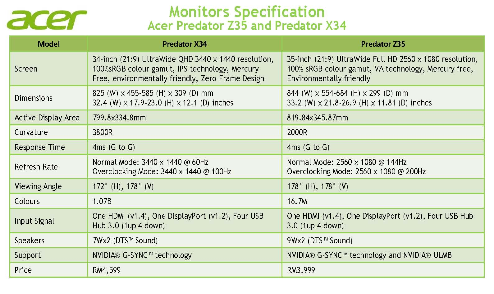 acer_monitor_01