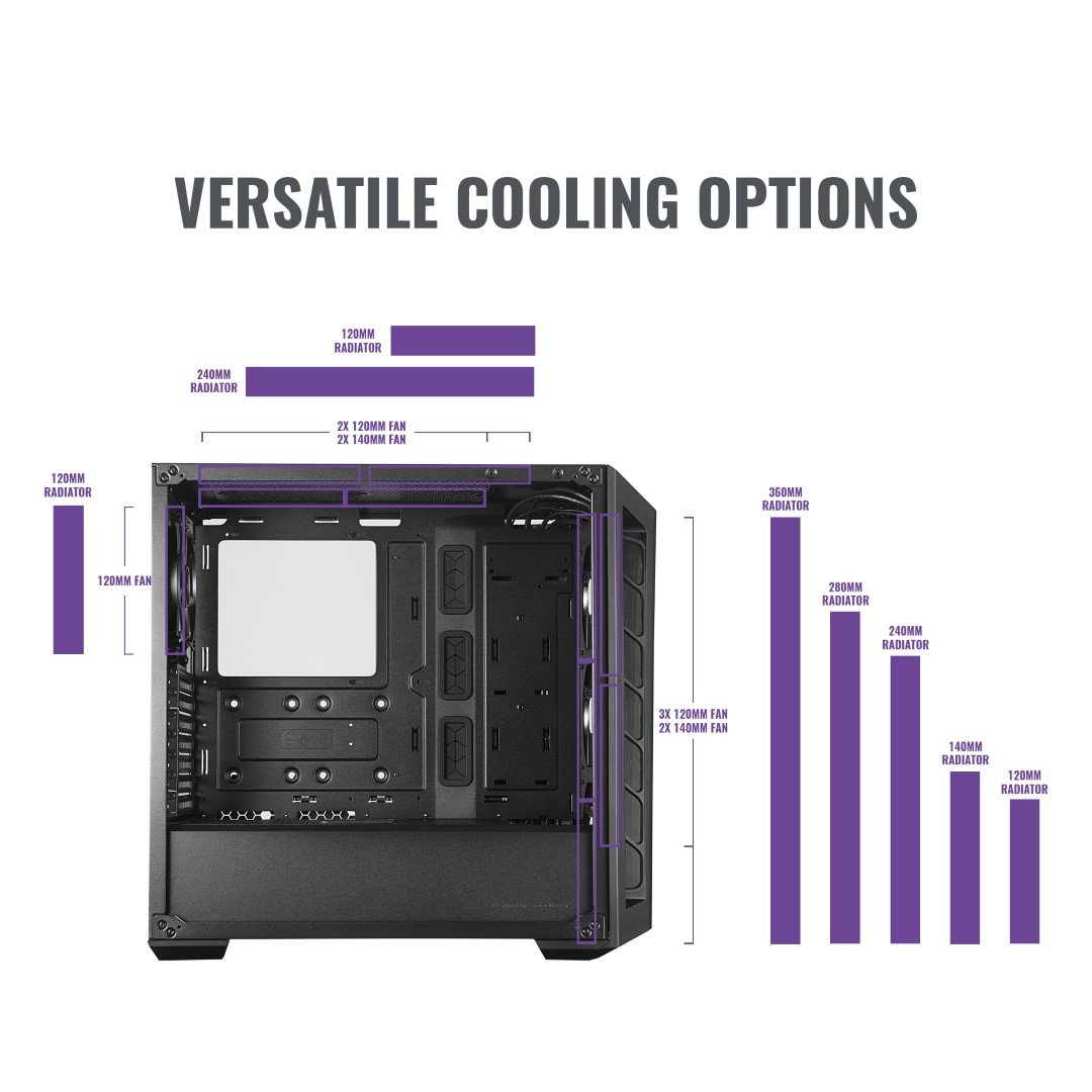 Cooler Master Launches the MasterBox MB530P at RM 469 4