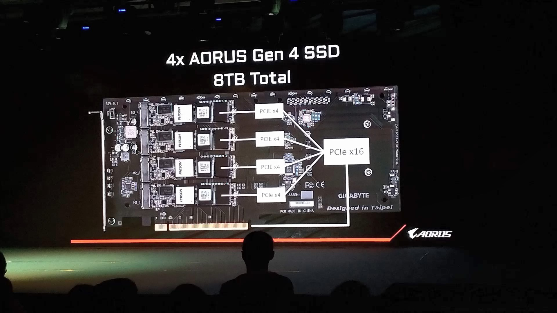 AORUS AIC Gen4 SSD 8TB at Computex 2019 8