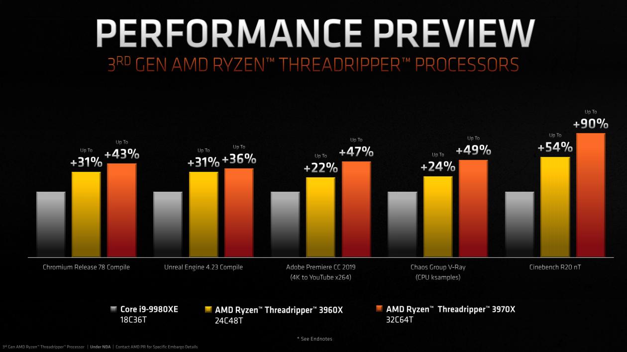 ryzen threadripper performance