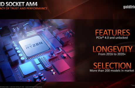 AMD B550 Coming in June! B450 Board Will Not Support Ryzen 4000 (Zen 3) Processors 15